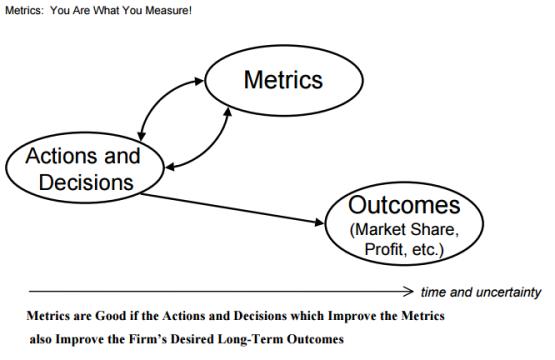 metrics-2