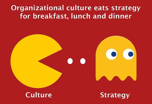 Corporate-culture-vs-strategy