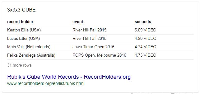 Rubiks_Cube_Record